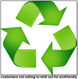 recycle symbol reuse reduce