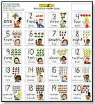 Multicultural Number Cards by ALL 4 KIDZ ENTERPRISES